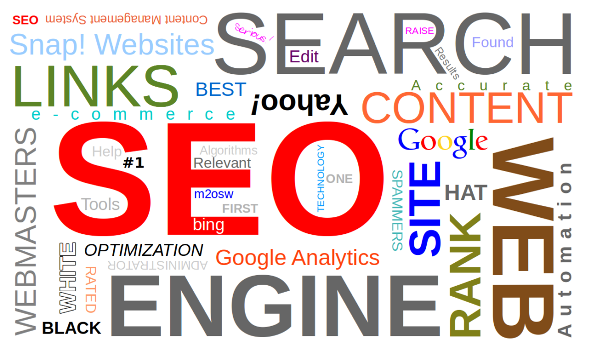 importance-of-seo-keywords