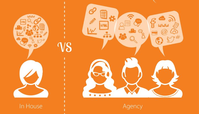 Digital Marketing Agency Vs In-House Team | Which Is Better