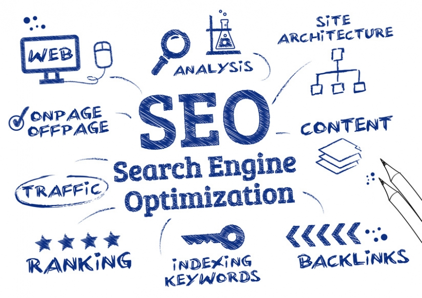seo-and-internet-marketing-company-west-palm-beach