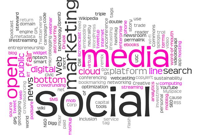 social-media-marketing-west-palm-beach